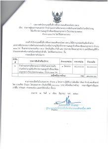 นายวรรณสิทธิ์   คำเพราะ ผอ.สพป.ยโสธร เขต 2 เข้าร่วมประชุมสัมมนาผู้อำนวยการสำนักงานเขตพื้นที่การศึกษาทั่วประเทศ ครั้งที่ 3/2563 ณ ศูนย์การศึกษาจังหวัดสมุทรสงคราม มหาวิทยาลัยราชภัฏสวนสุนันทา
